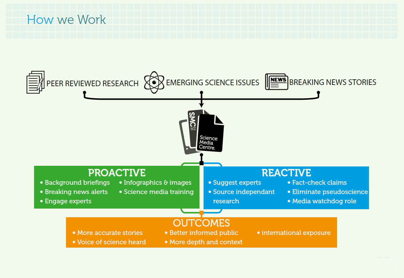 SMC Diagram web