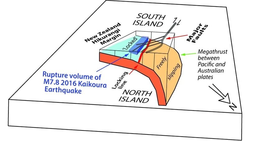 What makes quakes jump faults? – In the News